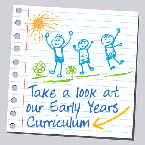 a comparison of early years curricula in The curriculum frameworks in early childhood settings within each province will be provided as well as a discussion on what is needed to sustain the use of the frameworks by early childhood educators (bennett, 2004.