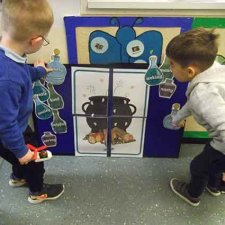 Activities Week 5 – What Makes a 'Good Friend'?